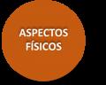 ASPECTOS FISICOS